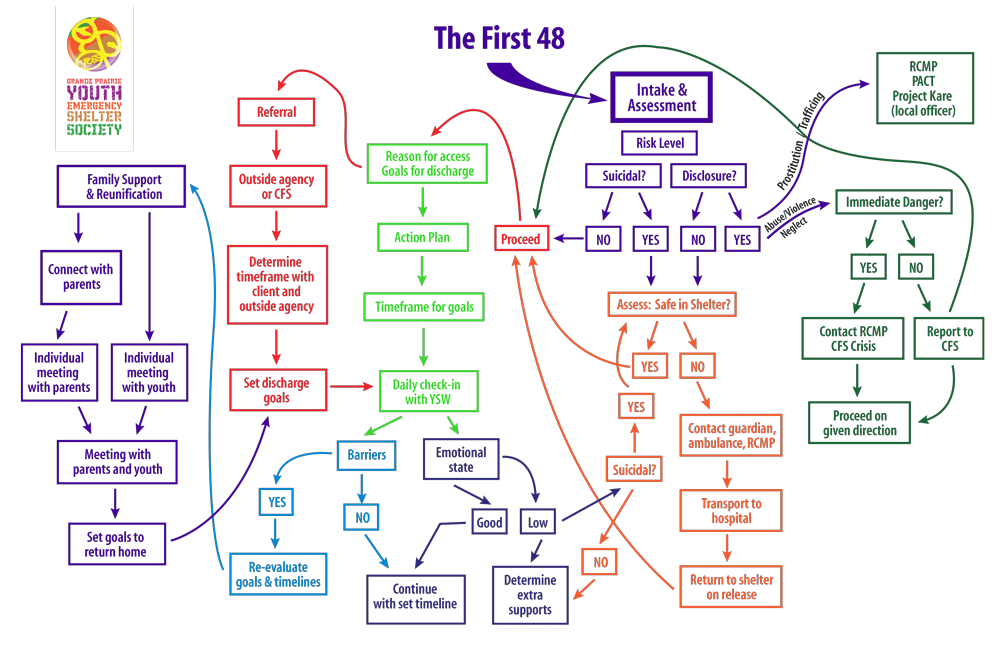 The-First-48